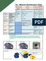 2.2.1 C.1,S.2 ID Minerals DATA PDF Version