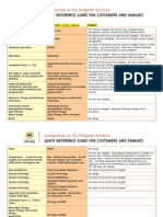 SLS Family Forum Quick Reference Guide Jul09
