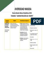 Temario_Administración_del_Tiempo