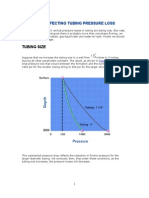 Variables Affecting Tubing Pressure Loss