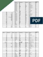 Biblical Hebrew Lexicon - Course A- portuguese.pdf