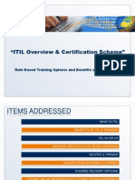 Itil Overview1329