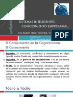 Sistemas Inteligentes y la Gestión Empresarial