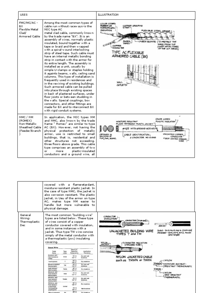 Exelent Three Wire Systems Ebensburg Pa Ensign - Electrical Diagram ...