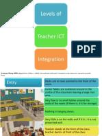 Level of Teacher in ICT Integration