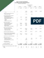 CELG 2012 5 Year Non-GAAP Reconcilation Tables