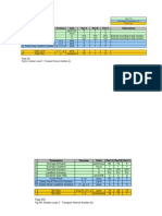 E - III.3. Kanban Parameters Calculation