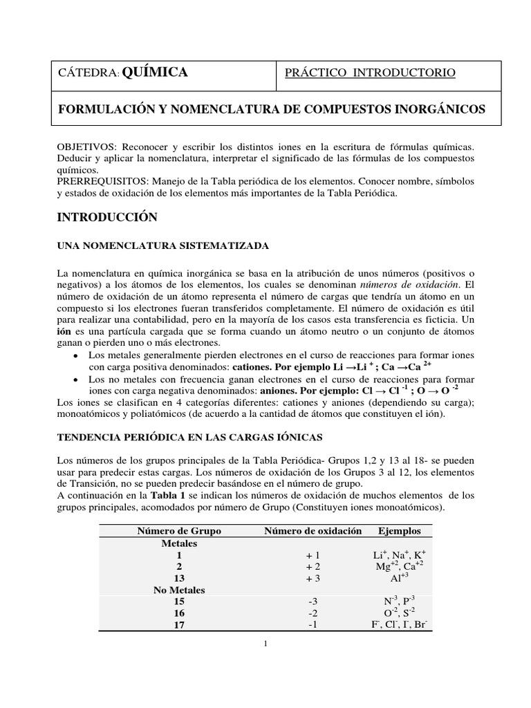 Tabla periodica de los elementos quimicos formulas image collections tabla periodica de los elementos quimicos y sus formulas gallery tabla periodica de los elementos quimicos urtaz Image collections