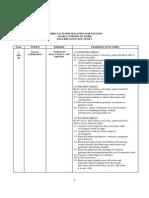 Scheme of Work Year 3