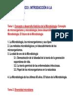 Bloque I. Tema 1. Concepto y Desarrollo Historico de La Microbiologia