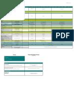 Site EHS Budget Forecast_Rev B