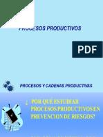 BTA_Procesos_Productivos