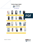 Telefono Seguro Sigillu v5.01 (3ra generacion) - Notas de uso