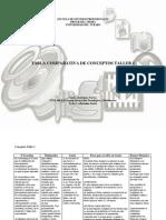 Tabla Comparativa de Conceptos Taller 1