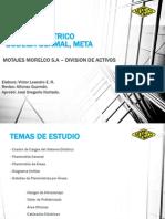 MMSA-GUA-ELE-PPT-001-R0