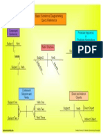 Basic Sentence Diagramming Chart