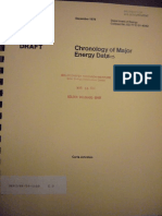 Chronology of Major Energy Dates - 1978