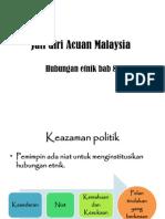 Jati Diri Acuan Malaysia - Bab 8 Lagi