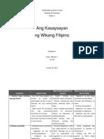Filipino-Kasaysayan Ng Wika