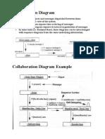 Collobration Diagram
