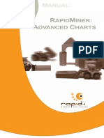 RapidMiner 5.2 Advanced Charts English v1.0
