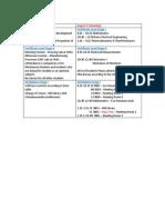 Weekend Class Schedule