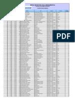 ClasificacionGeneral_MMAM2013x.pdf