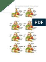 10 13 Ejemplo de Piramide Nutricional, Campos Magneticos, Nucleo Del Atomo