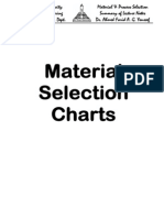 Material Selection 1-5