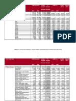 LBBD 2011 Census Key Statistics FINAL_update