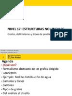Grafos definiciones, Presentacion