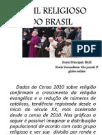Perfil Religioso Do Brasil