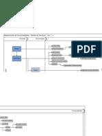 Visio-Mapeamento de Funcionalidades - Gestão de Serviços v1.1