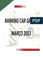 Ranking Car Group