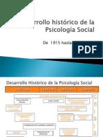 Desarrollo histórico de la psicología social de 1915 hasta la Crisis 2011