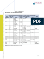 Tabela de Eletrodos Para Mat. ASTM