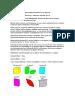 Cristalografia_Resumen_C1
