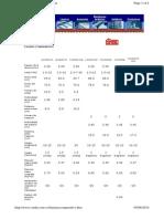 CINDU Manual Láminas (Cuadro Comparativo)