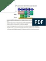 Procesos de Planificacion y Estrategia Del Negocio