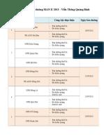 Lịch dự kiến bảo dưỡng MAN-E Quảng Bình(2)