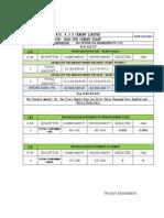 Petron Bill Audit -07