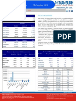 Derivative 07 October 2013  By Mansukh Investment and Trading Solution