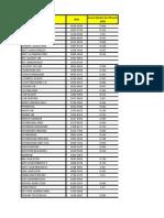 ScorAbsolutInfluenta.JCR2012(1)