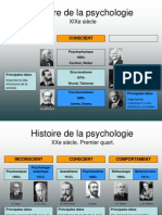 Tableau d'Histoire de La Pyshcologie