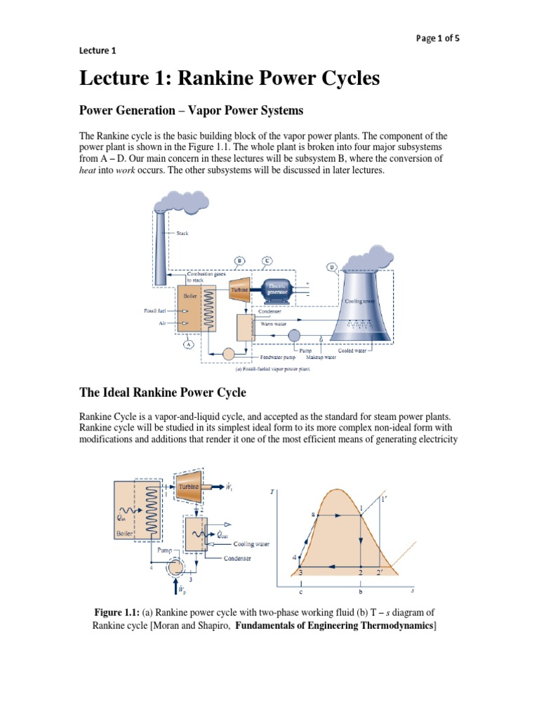 Lecture 1 Rankine Power Cycles Heat Energy Technology Plant Cycle Diagram