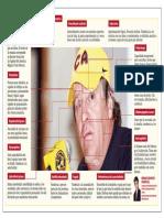 Miguel Herrera, el Rostro de la Semana