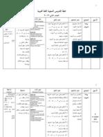 RPT KSSR B.ARAB THN 2