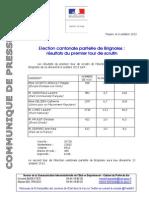Résultats partielle Brignoles
