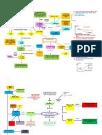 Peta Minda SCE3109