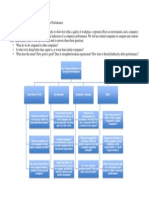MBA Paper Outline